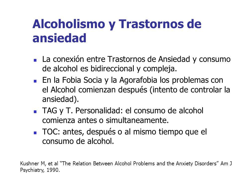 Alcoholismo y Trastornos de ansiedad La conexión entre Trastornos de Ansiedad y consumo de alcohol es bidireccional y compleja. En la Fobia Socia y la