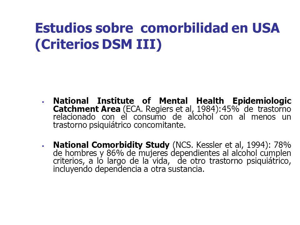 Estudios sobre comorbilidad en USA (Criterios DSM III) National Institute of Mental Health Epidemiologic Catchment Area (ECA. Regiers et al, 1984):45%