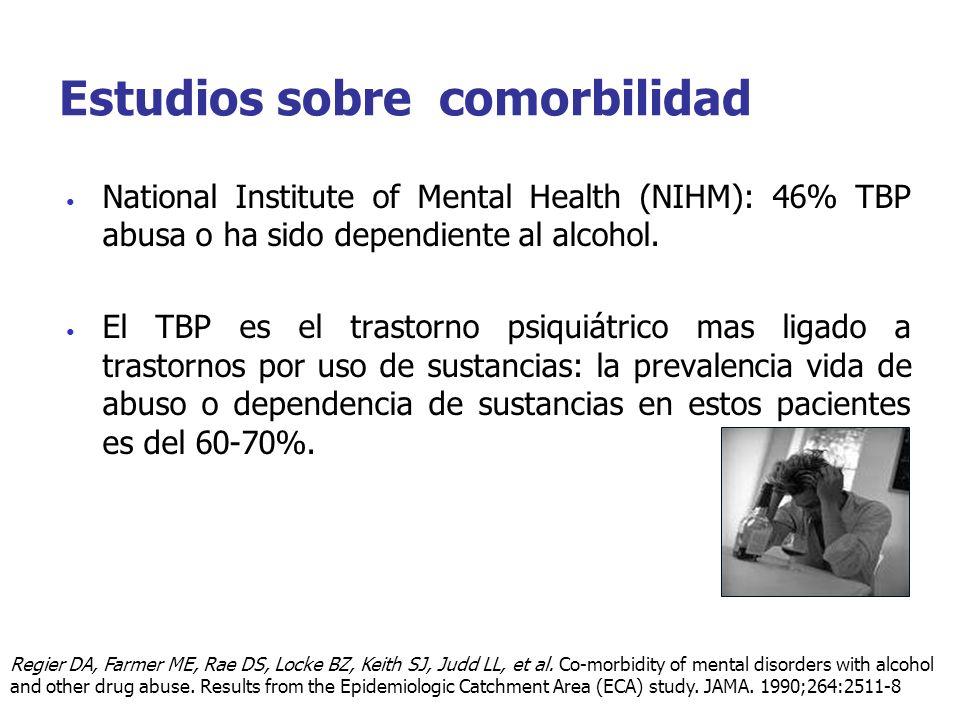 National Institute of Mental Health (NIHM): 46% TBP abusa o ha sido dependiente al alcohol. El TBP es el trastorno psiquiátrico mas ligado a trastorno