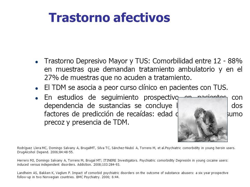 Trastorno afectivos Trastorno Depresivo Mayor y TUS: Comorbilidad entre 12 - 88% en muestras que demandan tratamiento ambulatorio y en el 27% de muest