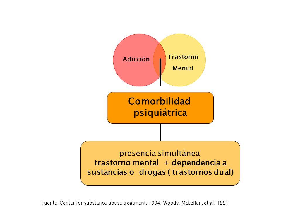 Consideraciones Generales Comorbilidad psiquiátrica presencia simultánea trastorno mental + dependencia a sustancias o drogas ( trastornos dual) Fuent