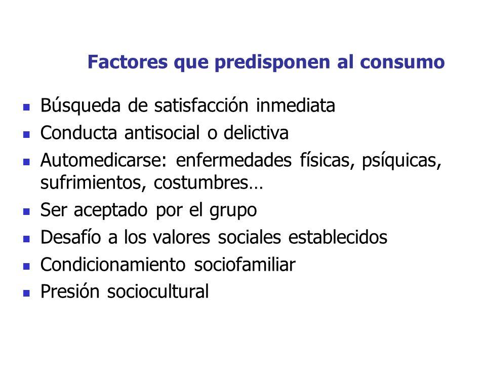 Factores que predisponen al consumo Búsqueda de satisfacción inmediata Conducta antisocial o delictiva Automedicarse: enfermedades físicas, psíquicas,