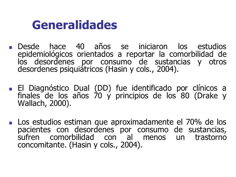 Tasa de Comorbilidad en Trastorno Depresivo y Ansiedad por Dependencia a Sustancias (%).