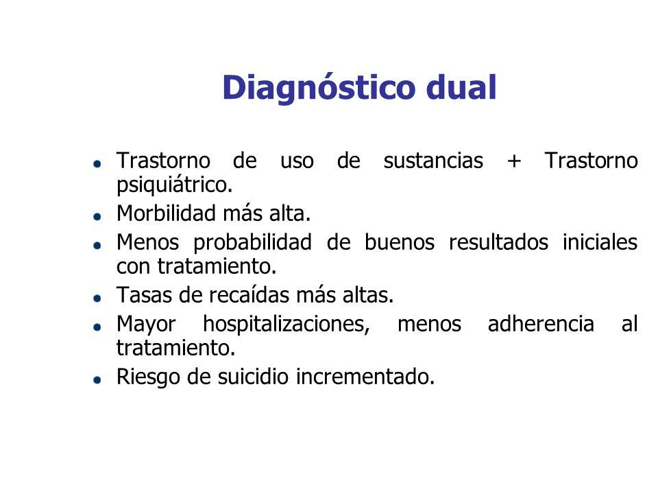 Diagnóstico dual Trastorno de uso de sustancias + Trastorno psiquiátrico. Morbilidad más alta. Menos probabilidad de buenos resultados iniciales con t