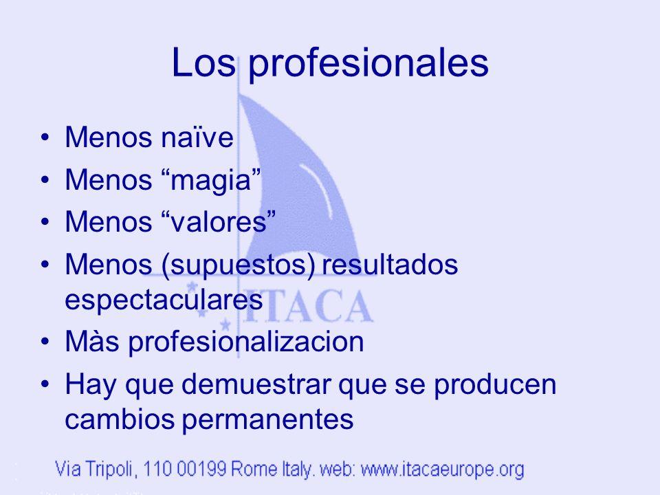 Los profesionales Menos naïve Menos magia Menos valores Menos (supuestos) resultados espectaculares Màs profesionalizacion Hay que demuestrar que se producen cambios permanentes
