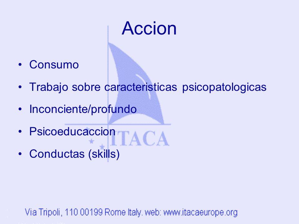 Accion Consumo Trabajo sobre caracteristicas psicopatologicas Inconciente/profundo Psicoeducaccion Conductas (skills)