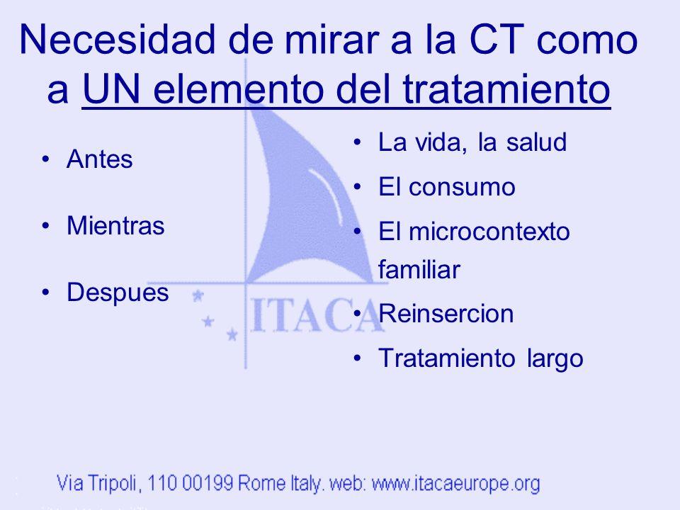 Necesidad de mirar a la CT como a UN elemento del tratamiento Antes Mientras Despues La vida, la salud El consumo El microcontexto familiar Reinsercion Tratamiento largo
