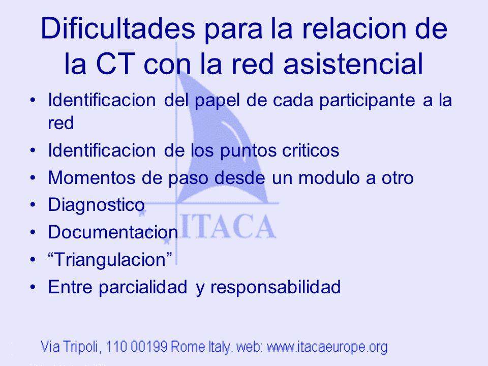 Dificultades para la relacion de la CT con la red asistencial Identificacion del papel de cada participante a la red Identificacion de los puntos criticos Momentos de paso desde un modulo a otro Diagnostico Documentacion Triangulacion Entre parcialidad y responsabilidad