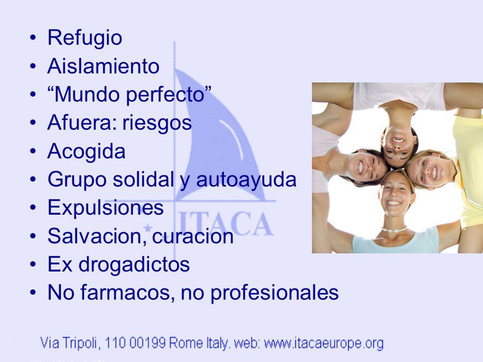 Refugio Aislamiento Mundo perfecto Afuera: riesgos Acogida Grupo solidal y autoayuda Expulsiones Salvacion, curacion Ex drogadictos No farmacos, no profesionales