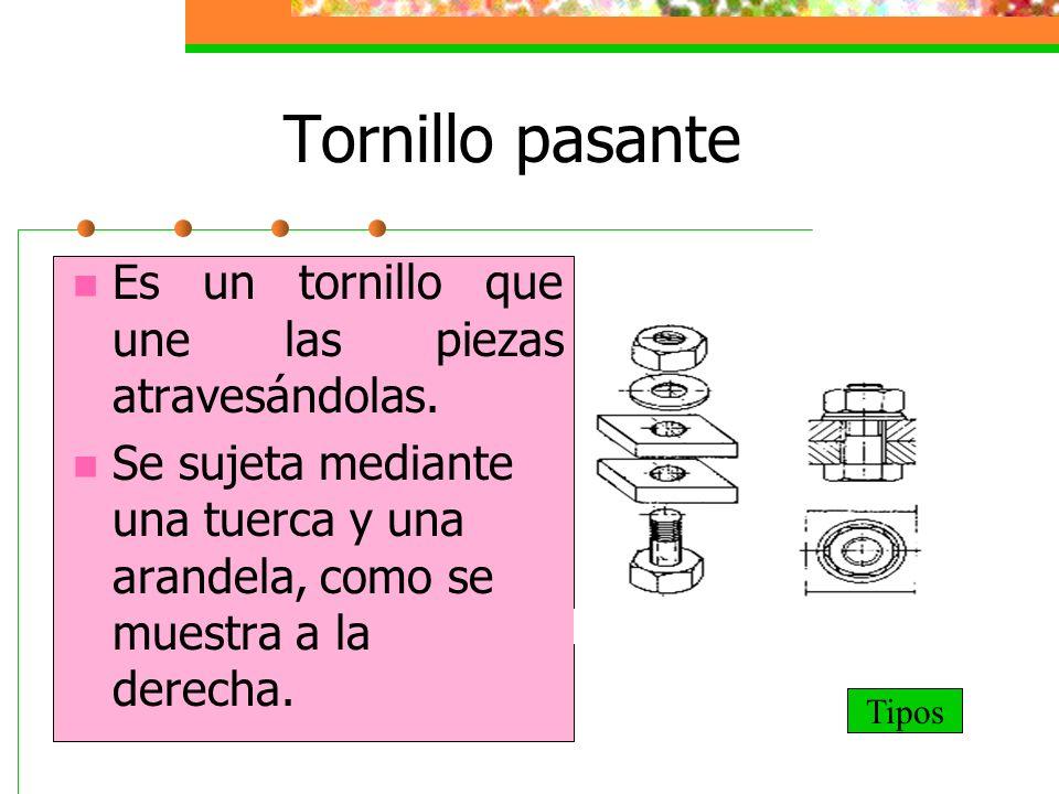 Tornillo pasante Es un tornillo que une las piezas atravesándolas. Se sujeta mediante una tuerca y una arandela, como se muestra a la derecha. Tipos