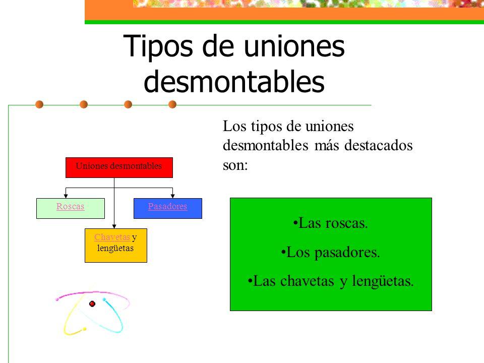 Uniones desmontables RoscasPasadores ChavetasChavetas y lengüetas Los tipos de uniones desmontables más destacados son: Las roscas. Los pasadores. Las