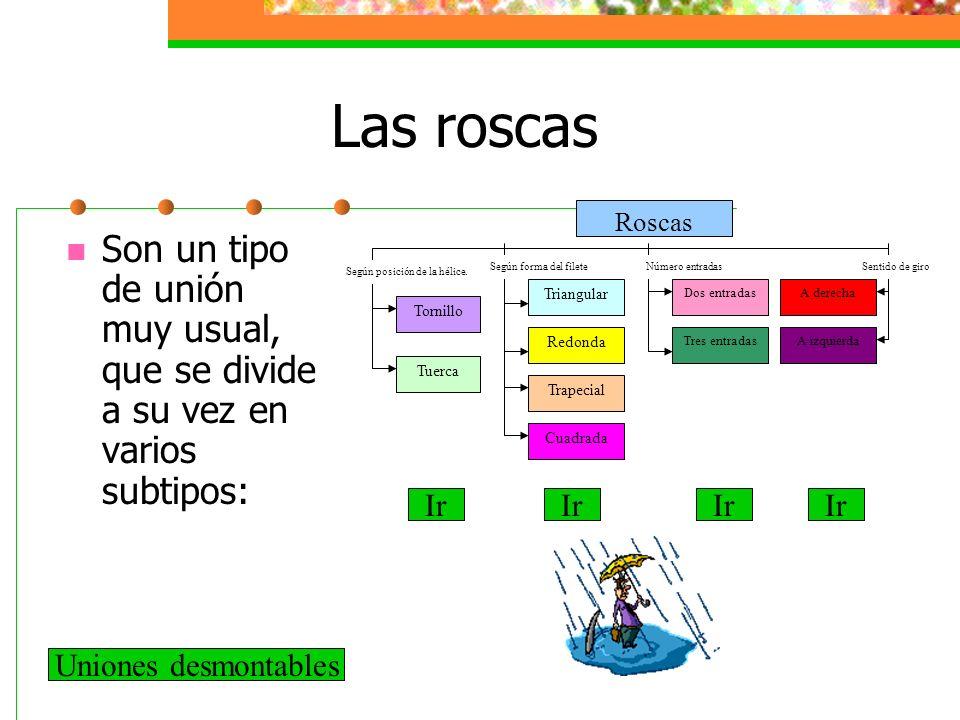 Las roscas Son un tipo de unión muy usual, que se divide a su vez en varios subtipos: Roscas Tornillo Tuerca Según posición de la hélice. Según forma
