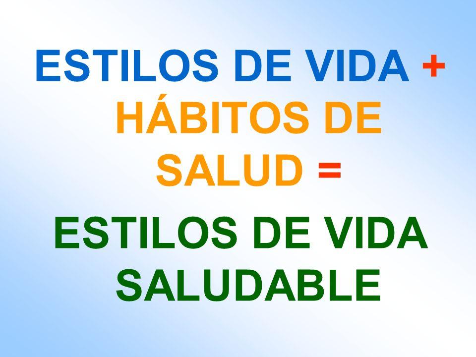 ESTILOS DE VIDA + HÁBITOS DE SALUD = ESTILOS DE VIDA SALUDABLE