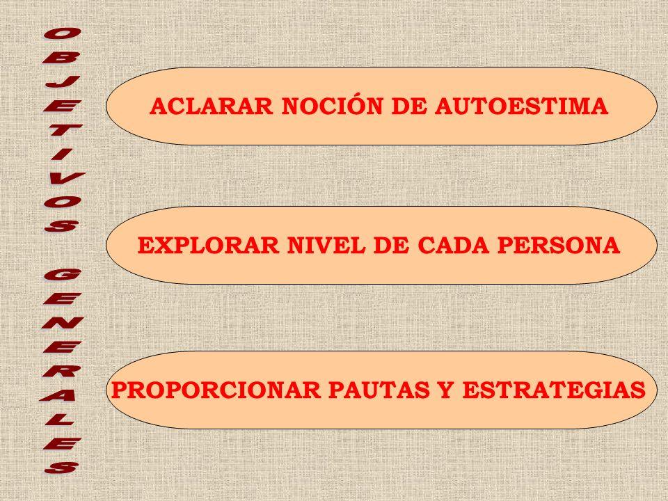 ACLARAR NOCIÓN DE AUTOESTIMA EXPLORAR NIVEL DE CADA PERSONA PROPORCIONAR PAUTAS Y ESTRATEGIAS
