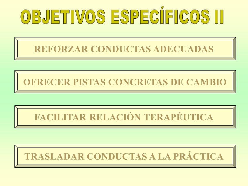 REFORZAR CONDUCTAS ADECUADAS OFRECER PISTAS CONCRETAS DE CAMBIO FACILITAR RELACIÓN TERAPÉUTICA TRASLADAR CONDUCTAS A LA PRÁCTICA