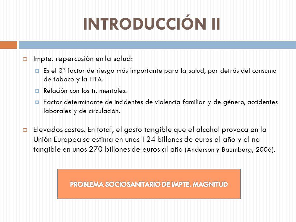 INTRODUCCIÓN II Impte. repercusión en la salud: Es el 3º factor de riesgo más importante para la salud, por detrás del consumo de tabaco y la HTA. Rel