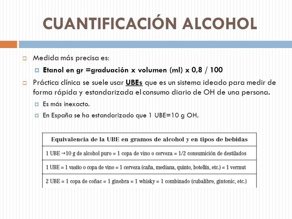 CUANTIFICACIÓN ALCOHOL Medida más precisa es: Etanol en gr =graduación x volumen (ml) x 0,8 / 100 Práctica clínica se suele usar UBEs que es un sistem