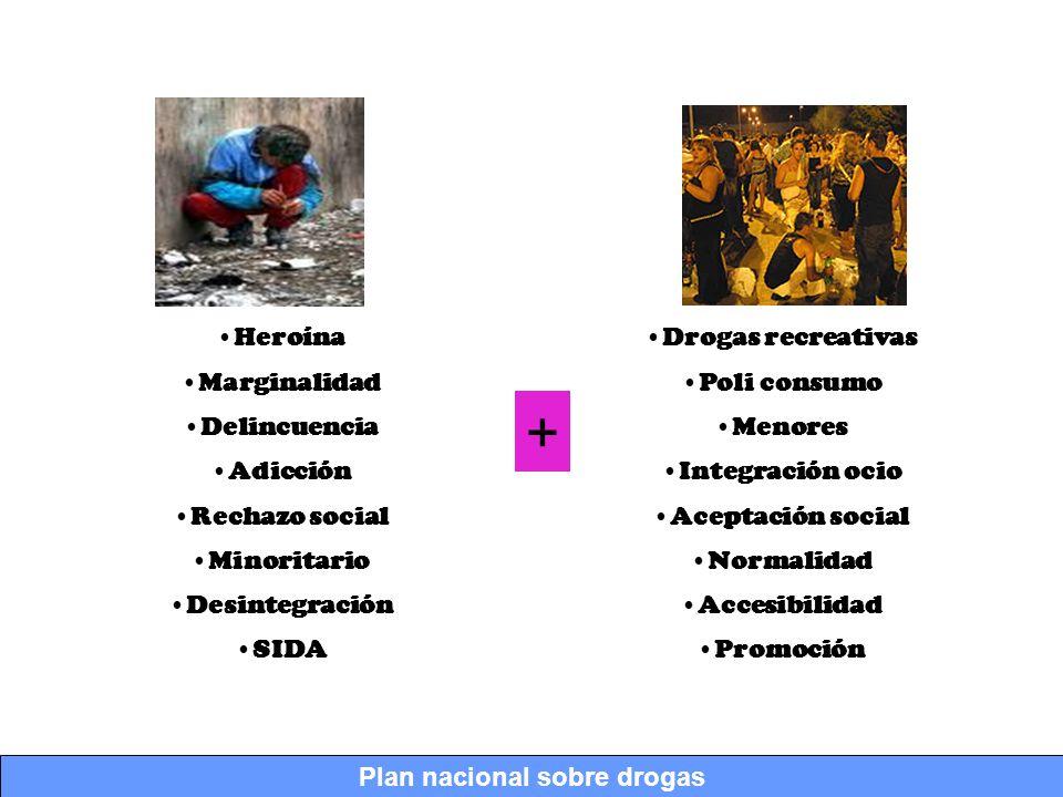 Plan nacional sobre drogas Drogas recreativas Poli consumo Menores Integración ocio Aceptación social Normalidad Accesibilidad Promoción Años iniciale