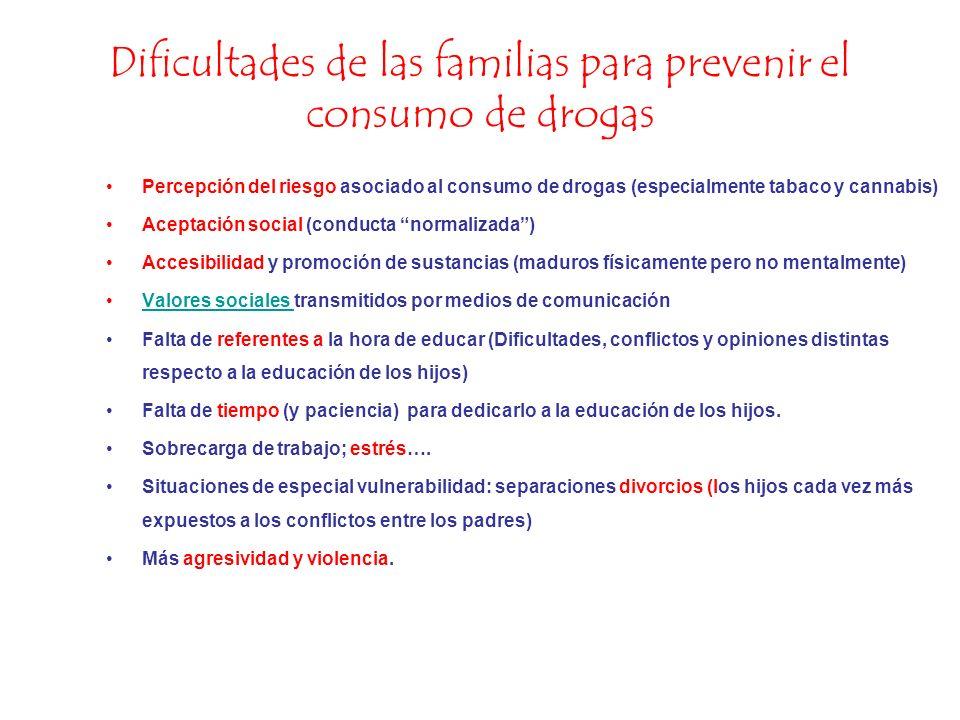 Dificultades de las familias para prevenir el consumo de drogas Percepción del riesgo asociado al consumo de drogas (especialmente tabaco y cannabis)
