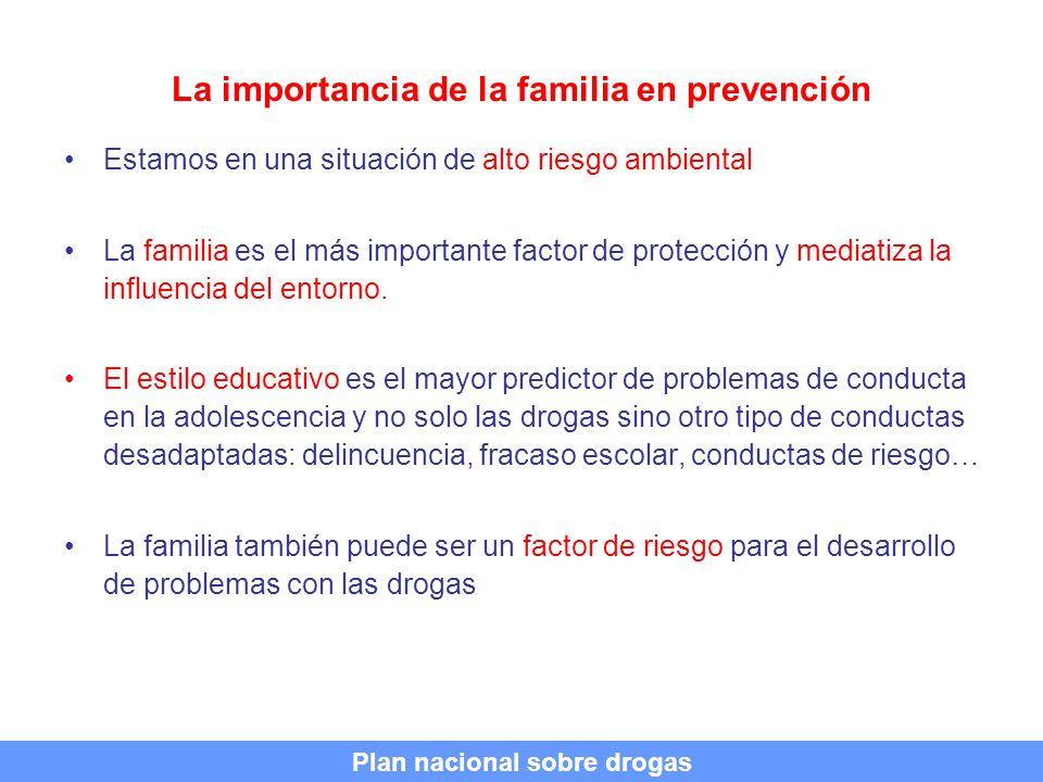 La importancia de la familia en prevención Estamos en una situación de alto riesgo ambiental La familia es el más importante factor de protección y me