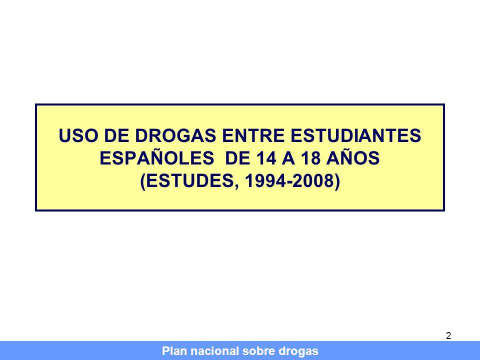 2 USO DE DROGAS ENTRE ESTUDIANTES ESPAÑOLES DE 14 A 18 AÑOS (ESTUDES, 1994-2008) Plan nacional sobre drogas