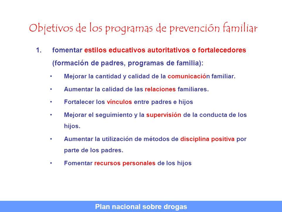 Objetivos de los programas de prevención familiar 1.fomentar estilos educativos autoritativos o fortalecedores (formación de padres, programas de fami