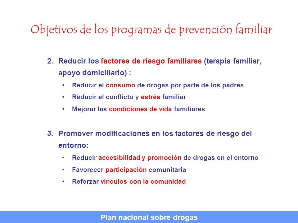 Objetivos de los programas de prevención familiar 2.Reducir los factores de riesgo familiares (terapia familiar, apoyo domiciliario) : Reducir el cons