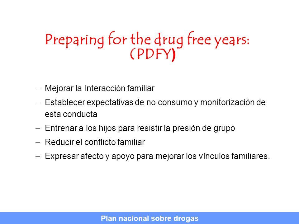 Preparing for the drug free years: (PDFY ) –Mejorar la Interacción familiar –Establecer expectativas de no consumo y monitorización de esta conducta –