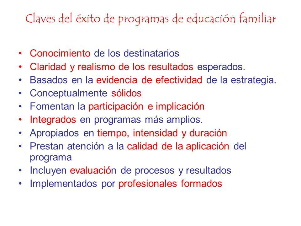 Claves del éxito de programas de educación familiar Conocimiento de los destinatarios Claridad y realismo de los resultados esperados. Basados en la e