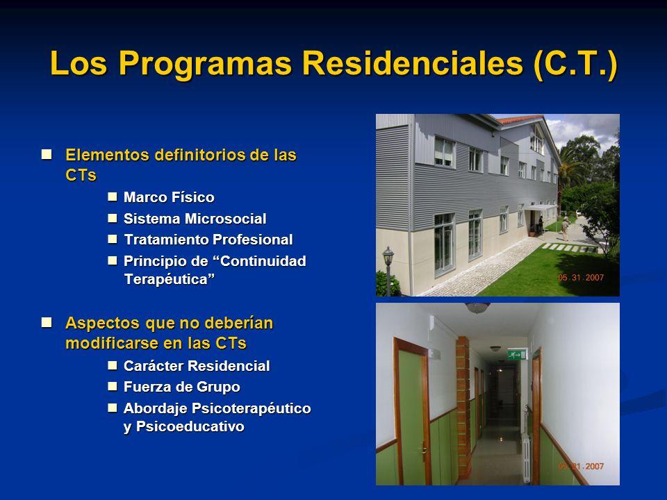 Los Programas Residenciales (C.T.) Elementos definitorios de las CTs Elementos definitorios de las CTs Marco Físico Marco Físico Sistema Microsocial S