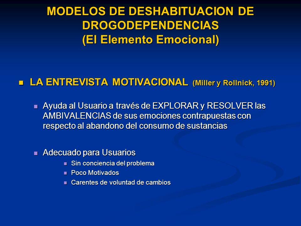 LA ENTREVISTA MOTIVACIONAL (Miller y Rollnick, 1991) LA ENTREVISTA MOTIVACIONAL (Miller y Rollnick, 1991) Ayuda al Usuario a través de EXPLORAR y RESOLVER las AMBIVALENCIAS de sus emociones contrapuestas con respecto al abandono del consumo de sustancias Ayuda al Usuario a través de EXPLORAR y RESOLVER las AMBIVALENCIAS de sus emociones contrapuestas con respecto al abandono del consumo de sustancias Adecuado para Usuarios Adecuado para Usuarios Sin conciencia del problema Sin conciencia del problema Poco Motivados Poco Motivados Carentes de voluntad de cambios Carentes de voluntad de cambios MODELOS DE DESHABITUACION DE DROGODEPENDENCIAS (El Elemento Emocional)