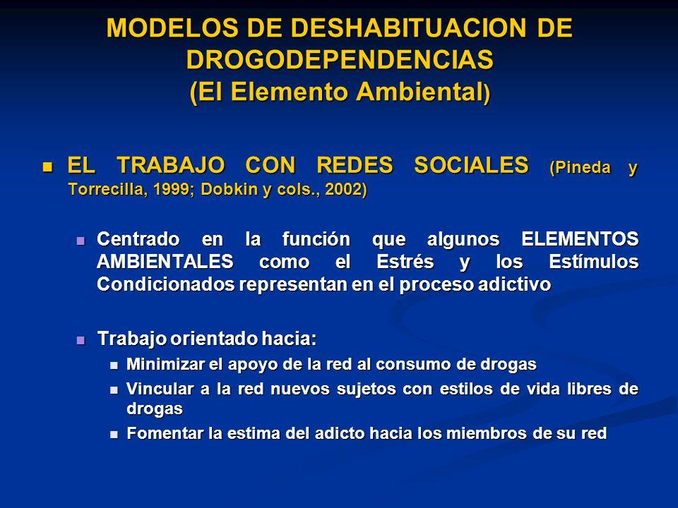 MODELOS DE DESHABITUACION DE DROGODEPENDENCIAS (El Elemento Ambiental ) EL TRABAJO CON REDES SOCIALES (Pineda y Torrecilla, 1999; Dobkin y cols., 2002) EL TRABAJO CON REDES SOCIALES (Pineda y Torrecilla, 1999; Dobkin y cols., 2002) Centrado en la función que algunos ELEMENTOS AMBIENTALES como el Estrés y los Estímulos Condicionados representan en el proceso adictivo Centrado en la función que algunos ELEMENTOS AMBIENTALES como el Estrés y los Estímulos Condicionados representan en el proceso adictivo Trabajo orientado hacia: Trabajo orientado hacia: Minimizar el apoyo de la red al consumo de drogas Minimizar el apoyo de la red al consumo de drogas Vincular a la red nuevos sujetos con estilos de vida libres de drogas Vincular a la red nuevos sujetos con estilos de vida libres de drogas Fomentar la estima del adicto hacia los miembros de su red Fomentar la estima del adicto hacia los miembros de su red