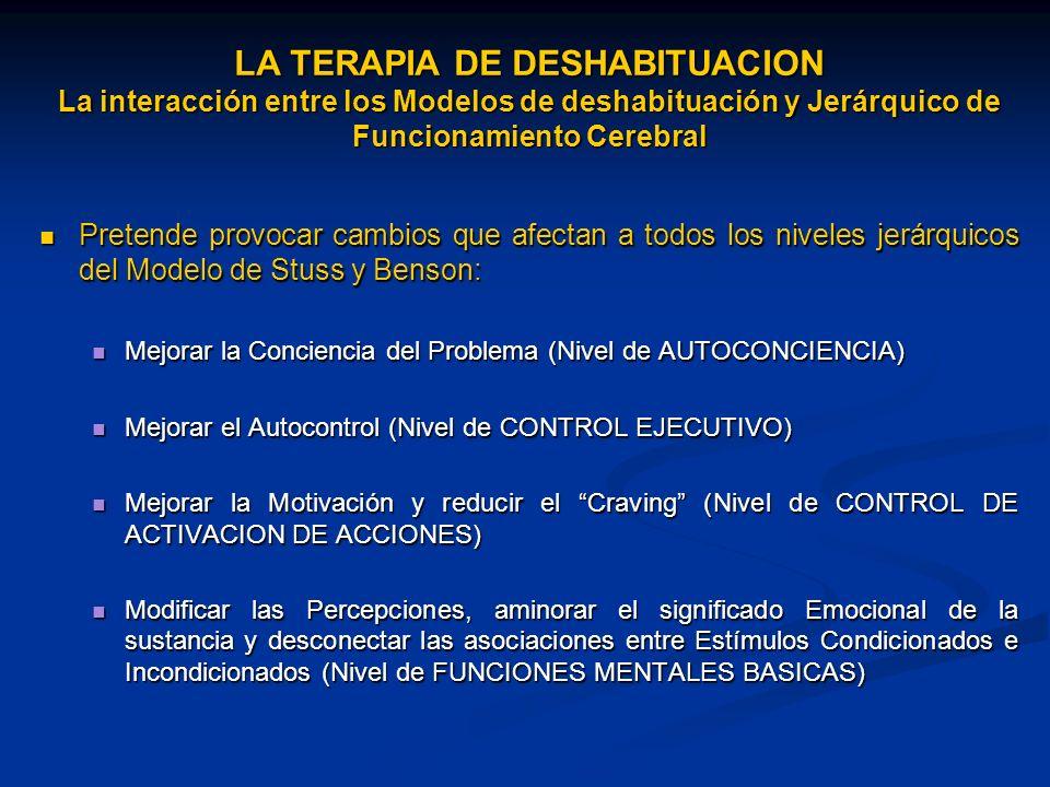 LA TERAPIA DE DESHABITUACION La interacción entre los Modelos de deshabituación y Jerárquico de Funcionamiento Cerebral Pretende provocar cambios que