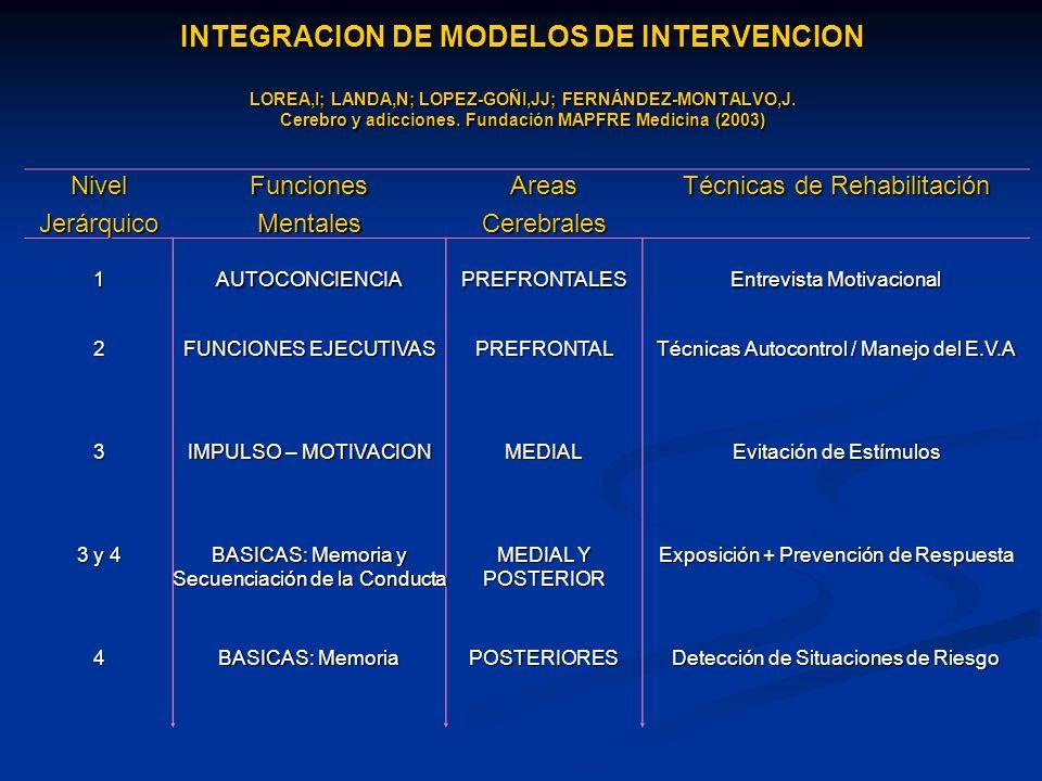 INTEGRACION DE MODELOS DE INTERVENCION LOREA,I; LANDA,N; LOPEZ-GOÑI,JJ; FERNÁNDEZ-MONTALVO,J. Cerebro y adicciones. Fundación MAPFRE Medicina (2003) N