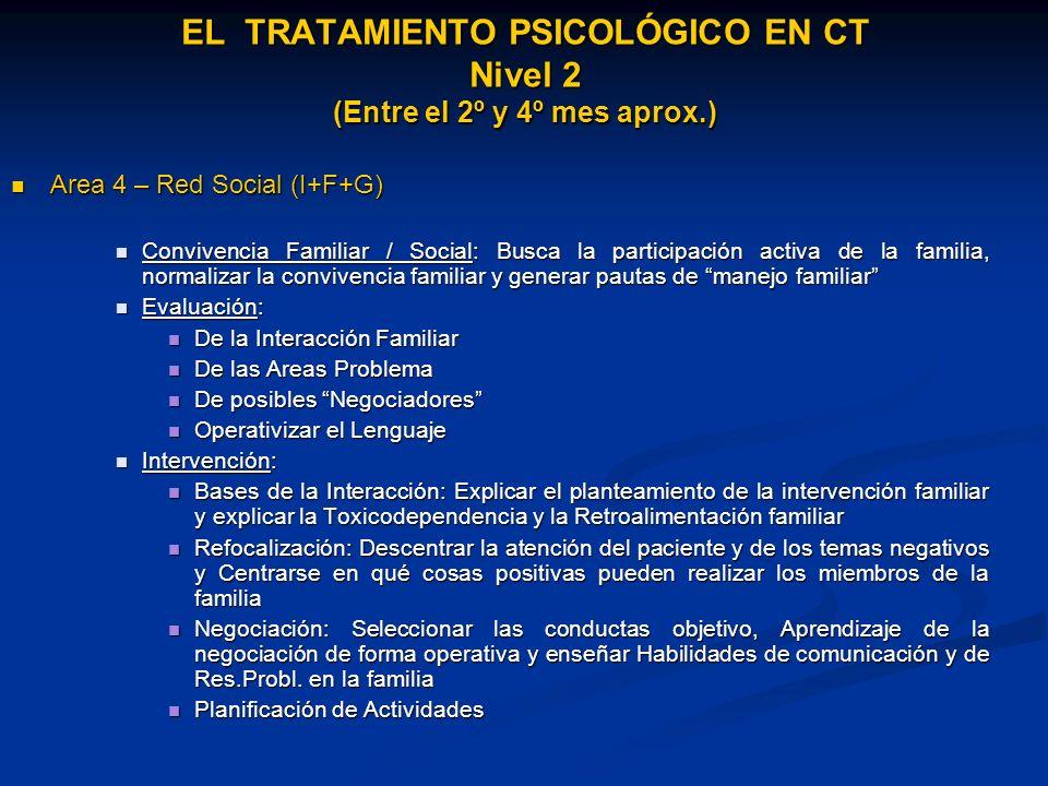 Area 5 – El Proceso de Rehabilitación (I ó G) Area 5 – El Proceso de Rehabilitación (I ó G) Evaluación Psicométrica Complementaria (Personalidad: MMPI-2, 16 PF-5, MCMI-III; Neuropsicológica: WAIS-III; ANALISIS FUNCIONAL) Evaluación Psicométrica Complementaria (Personalidad: MMPI-2, 16 PF-5, MCMI-III; Neuropsicológica: WAIS-III; ANALISIS FUNCIONAL) Identificación de estrés y estrategias de afrontamiento (Programa de Inoculación de Estrés) Identificación de estrés y estrategias de afrontamiento (Programa de Inoculación de Estrés) Reestructuración Cognitiva Reestructuración Cognitiva Rehabilitación Neurocognitiva (Repertorios Básicos –Atención, Memoria, Conciencia del Déficit, Funciones Ejecutivas-) Rehabilitación Neurocognitiva (Repertorios Básicos –Atención, Memoria, Conciencia del Déficit, Funciones Ejecutivas-) Area 6 – Práctica en Técnicas de afrontamiento en S.A.R.