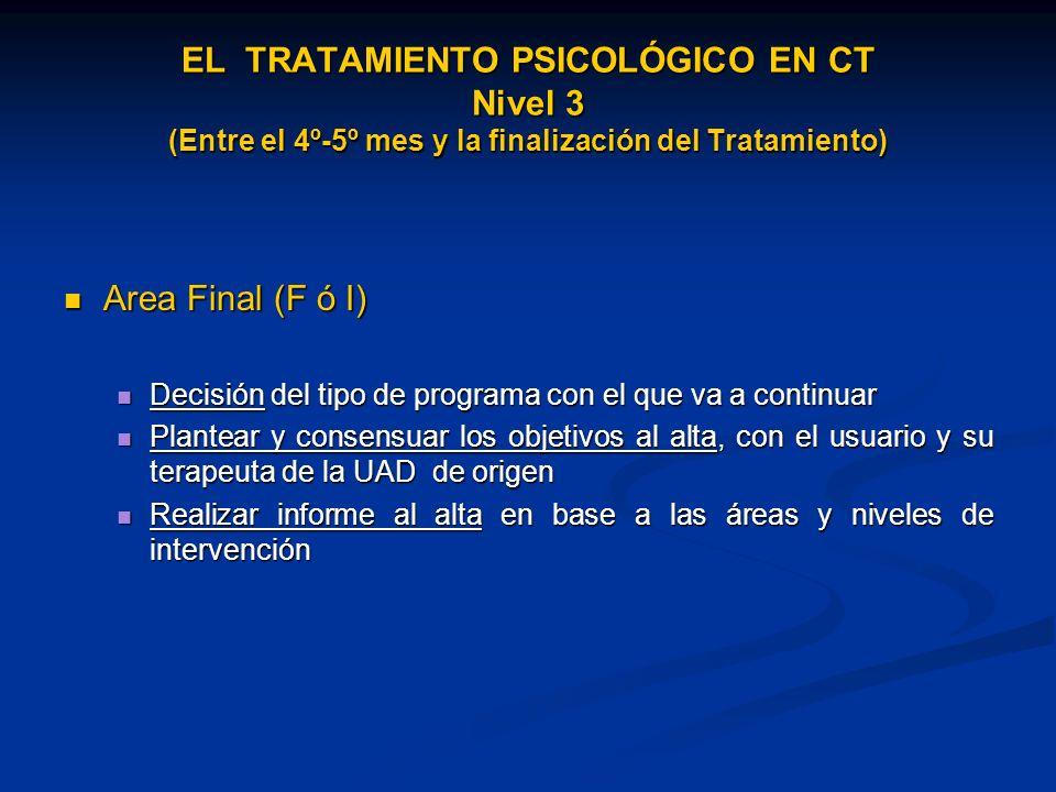 Area Final (F ó I) Area Final (F ó I) Decisión del tipo de programa con el que va a continuar Decisión del tipo de programa con el que va a continuar