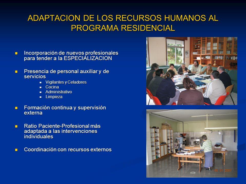 ADAPTACION DE LOS RECURSOS HUMANOS AL PROGRAMA RESIDENCIAL Incorporación de nuevos profesionales para tender a la ESPECIALIZACION Incorporación de nue