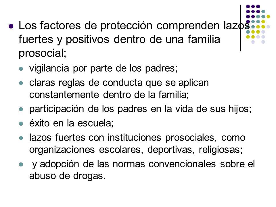 Los factores de protección comprenden lazos fuertes y positivos dentro de una familia prosocial; vigilancia por parte de los padres; claras reglas de
