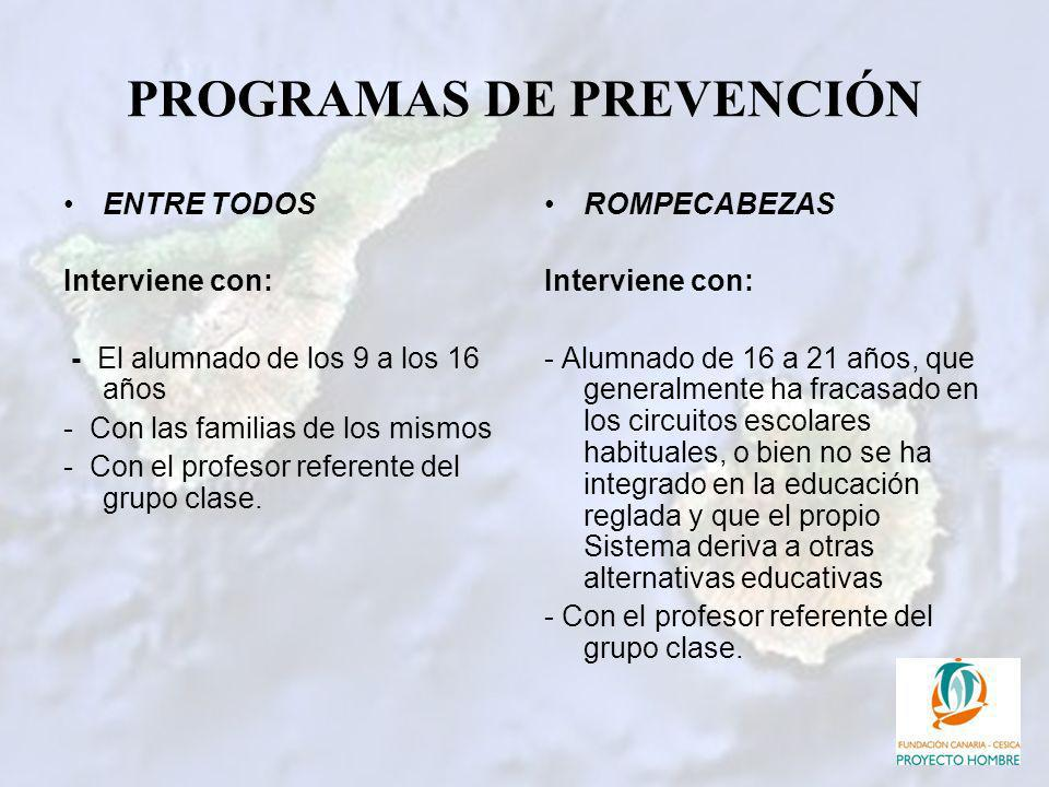 ENTRE TODOS Programa de Drogodependencias de Prevención Universal Programa ENTRE TODOS en Canarias Curso 2009/2010 Nº de centros educativos 57 Nº de Profesores y profesoras 492 Nº de Alumnos y alumnas 11.130 Nº de Familias 2.335