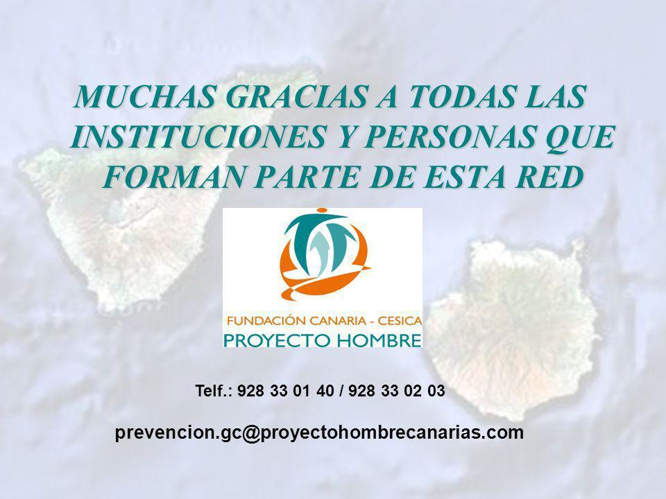 MUCHAS GRACIAS A TODAS LAS INSTITUCIONES Y PERSONAS QUE FORMAN PARTE DE ESTA RED Telf.: 928 33 01 40 / 928 33 02 03 prevencion.gc@proyectohombrecanarias.com