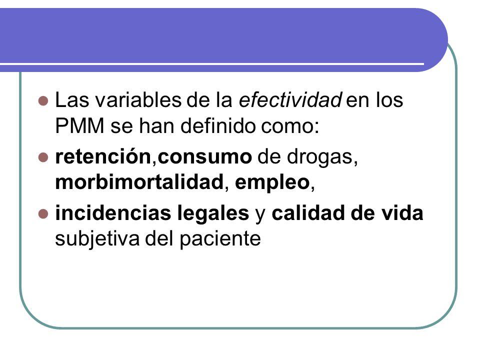 Las variables de la efectividad en los PMM se han definido como: retención,consumo de drogas, morbimortalidad, empleo, incidencias legales y calidad de vida subjetiva del paciente