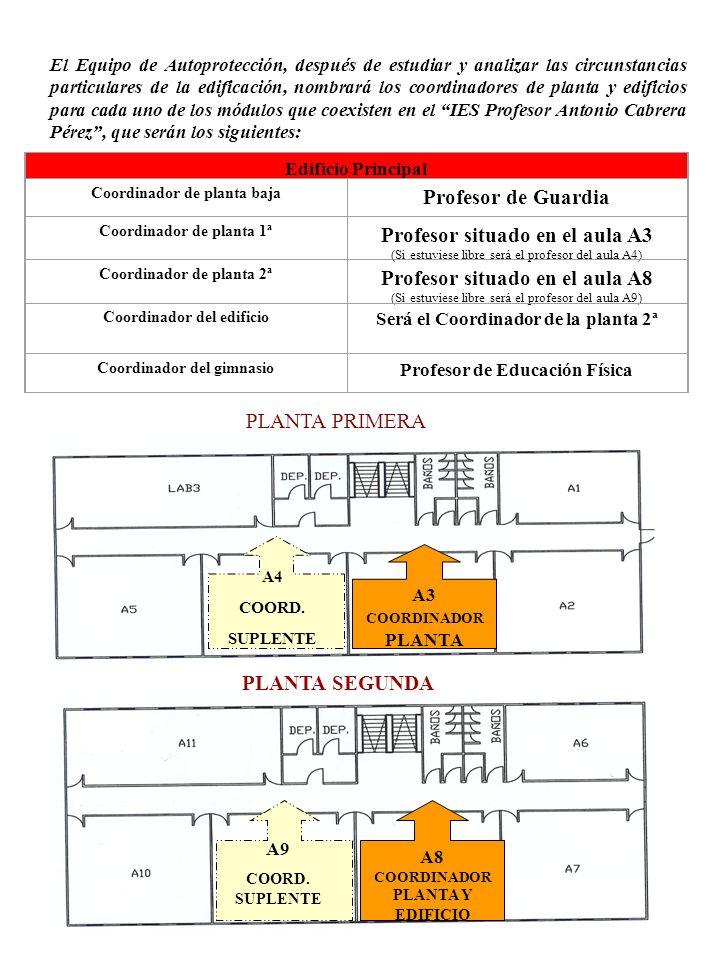 El Equipo de Autoprotección, después de estudiar y analizar las circunstancias particulares de la edificación, nombrará los coordinadores de planta y