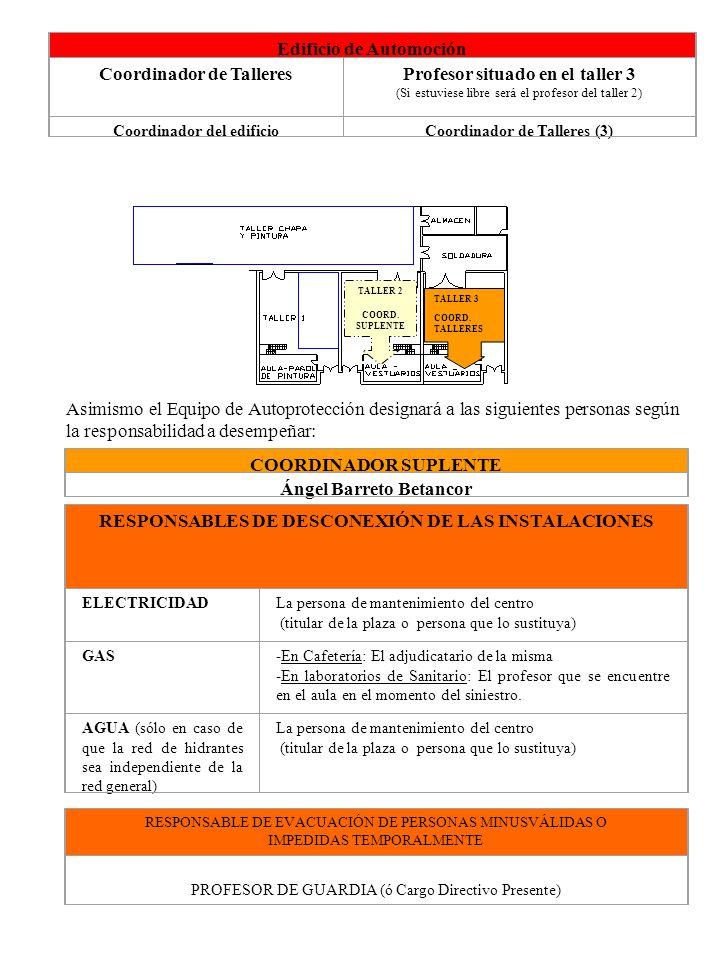 Edificio de Automoción Coordinador de TalleresProfesor situado en el taller 3 (Si estuviese libre será el profesor del taller 2) Coordinador del edifi