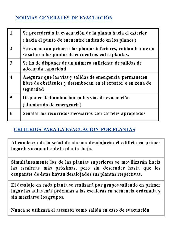 NORMAS GENERALES DE EVACUACIÓN 1Se procederá a la evacuación de la planta hacia el exterior ( hacia el punto de encuentro indicado en los planos ) 2Se