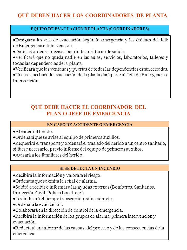 QUÉ DEBEN HACER LOS COORDINADORES DE PLANTA EQUIPO DE EVACUACIÓN DE PLANTA (COORDINADORES) Designará las vías de evacuación según la emergencia y las