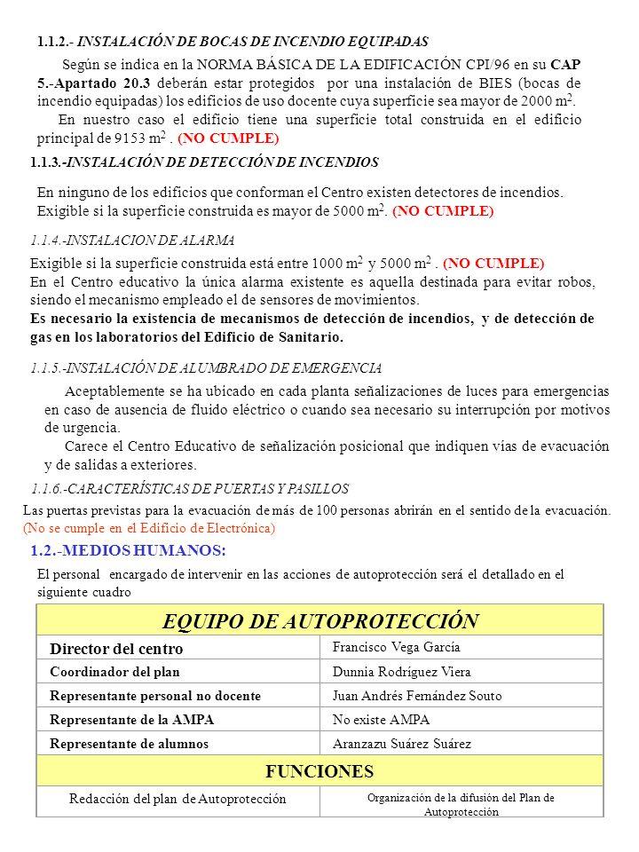 1.1.2.- INSTALACIÓN DE BOCAS DE INCENDIO EQUIPADAS Según se indica en la NORMA BÁSICA DE LA EDIFICACIÓN CPI/96 en su CAP 5.-Apartado 20.3 deberán esta