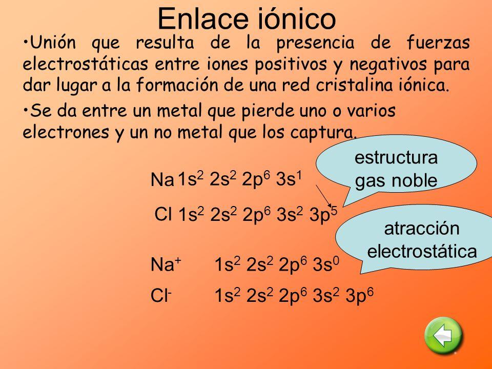 Enlace iónico Unión que resulta de la presencia de fuerzas electrostáticas entre iones positivos y negativos para dar lugar a la formación de una red