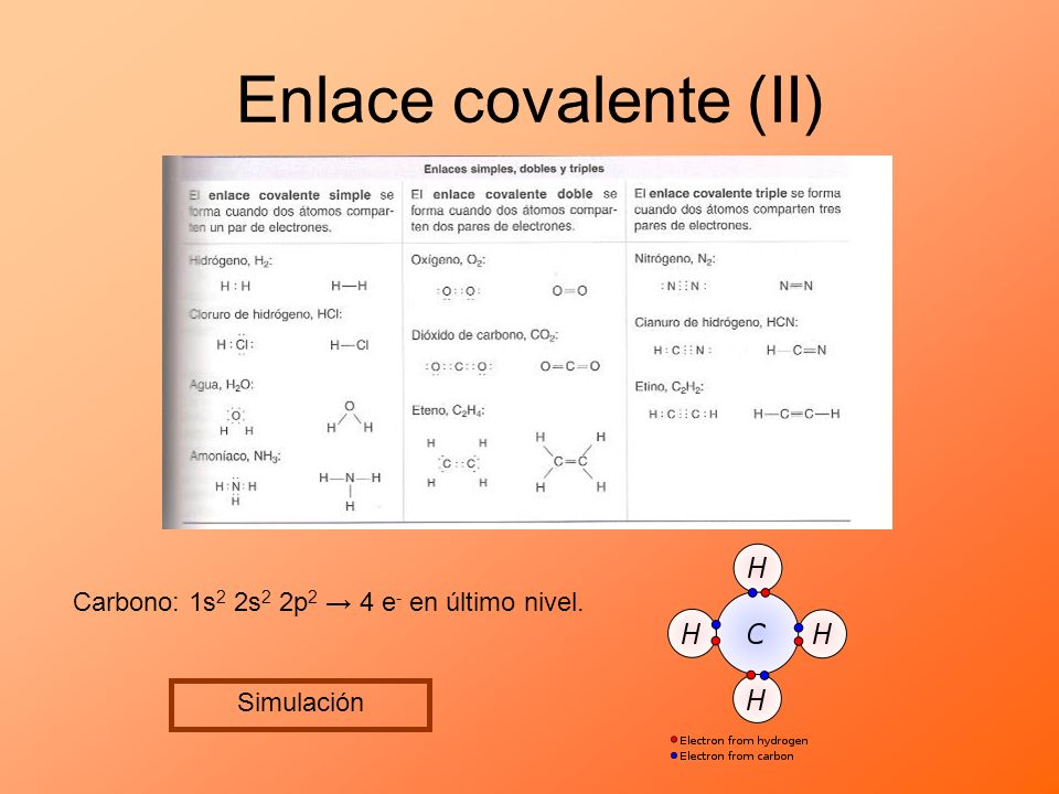 Enlace covalente (II) Carbono: 1s 2 2s 2 2p 2 4 e - en último nivel. Simulación