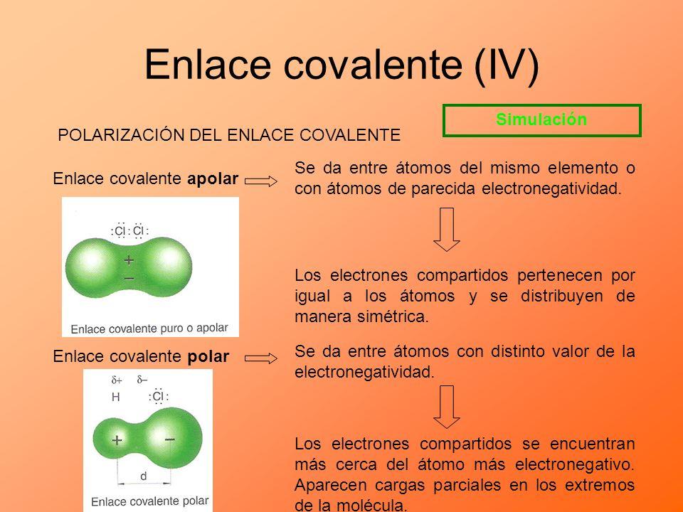 Enlace covalente (IV) POLARIZACIÓN DEL ENLACE COVALENTE Enlace covalente apolar Se da entre átomos del mismo elemento o con átomos de parecida electro