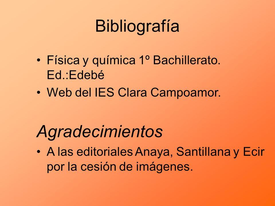 Bibliografía Física y química 1º Bachillerato. Ed.:Edebé Web del IES Clara Campoamor. Agradecimientos A las editoriales Anaya, Santillana y Ecir por l